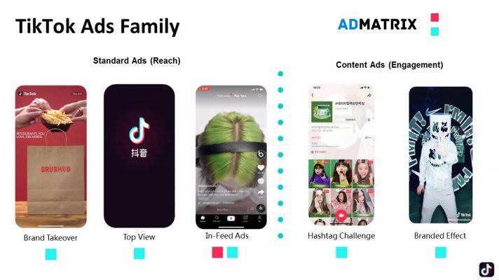 tìm hiểu quảng cáo tiktok ads