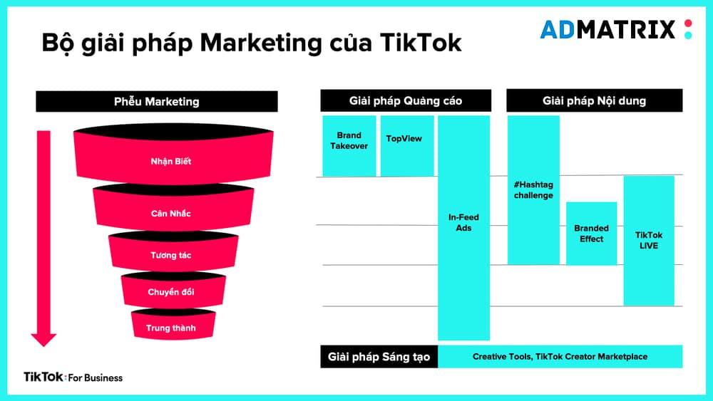 mo hinh pheu marketing tiktok banner